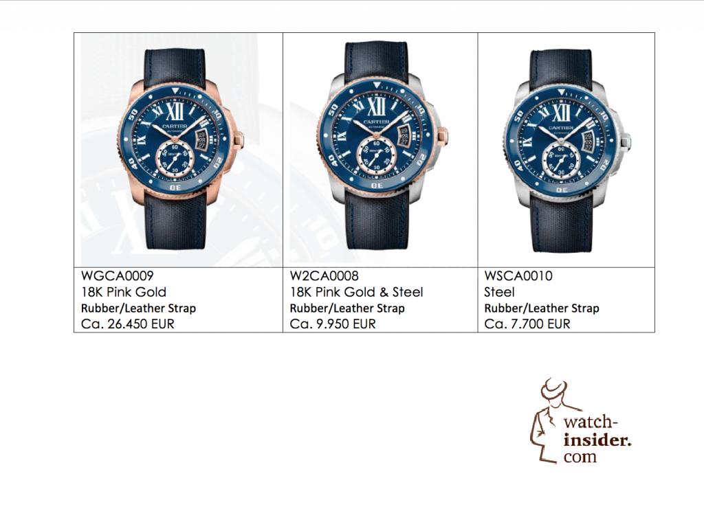 Cartier Calibre de Cartier Diver Blue prices